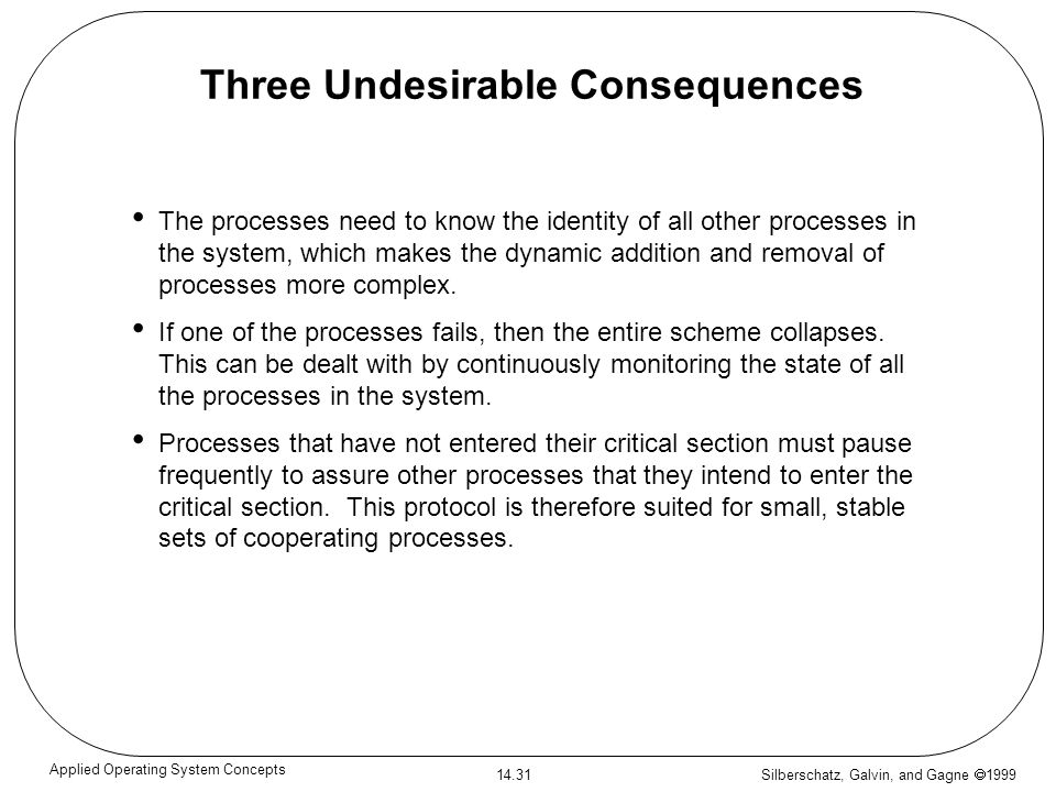 Three Undesirable Consequences