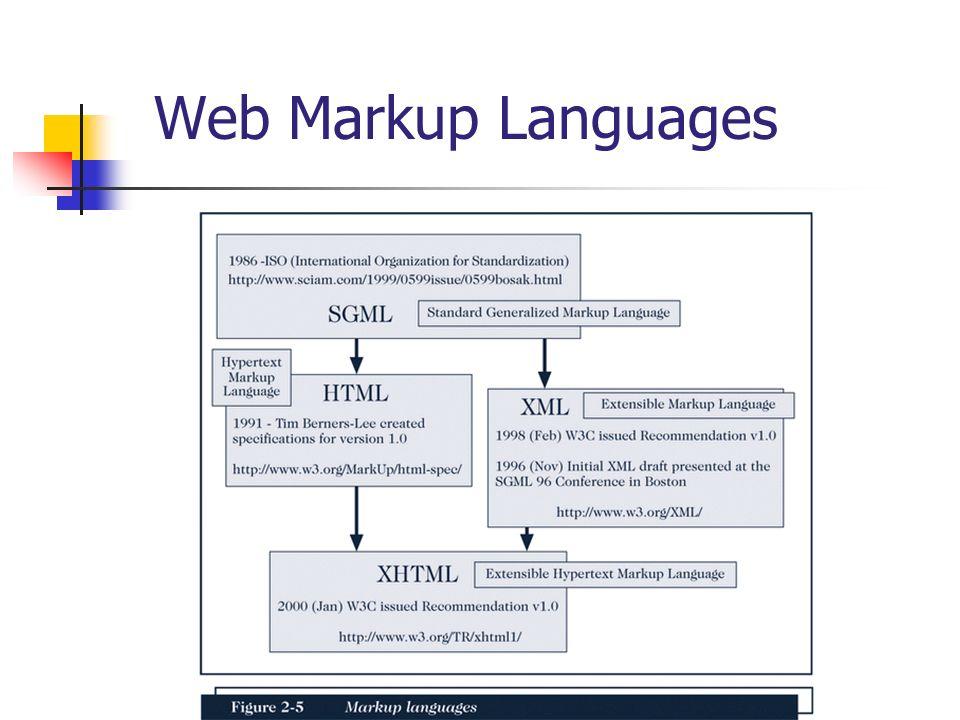 Web Markup Languages