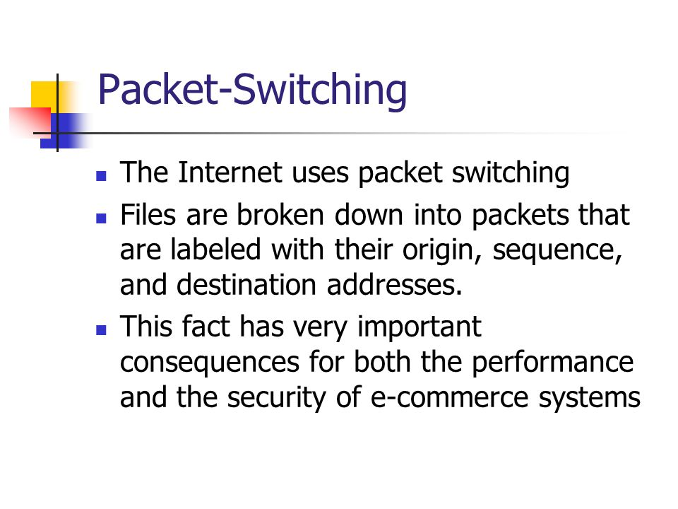 Packet-Switching The Internet uses packet switching
