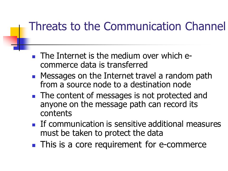 Threats to the Communication Channel
