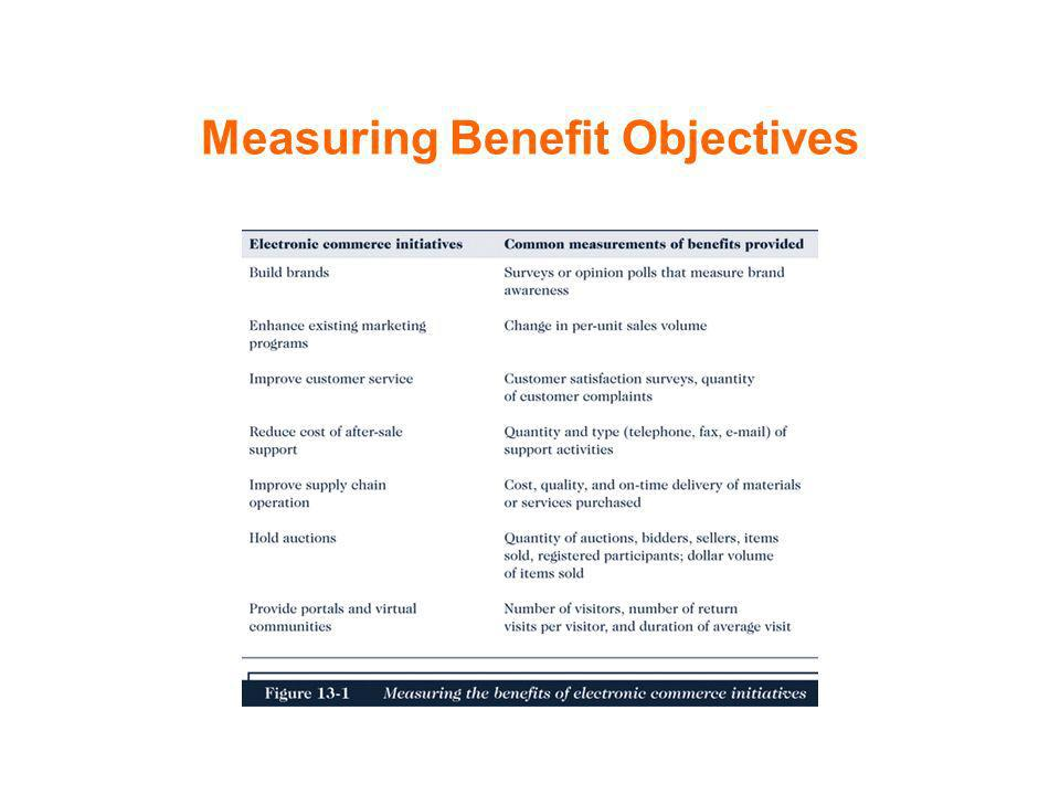 Measuring Benefit Objectives