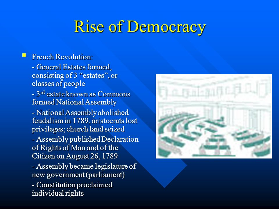 Rise of State and Democracy in Athens
