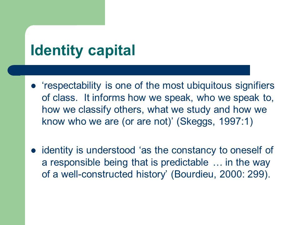 Identity capital
