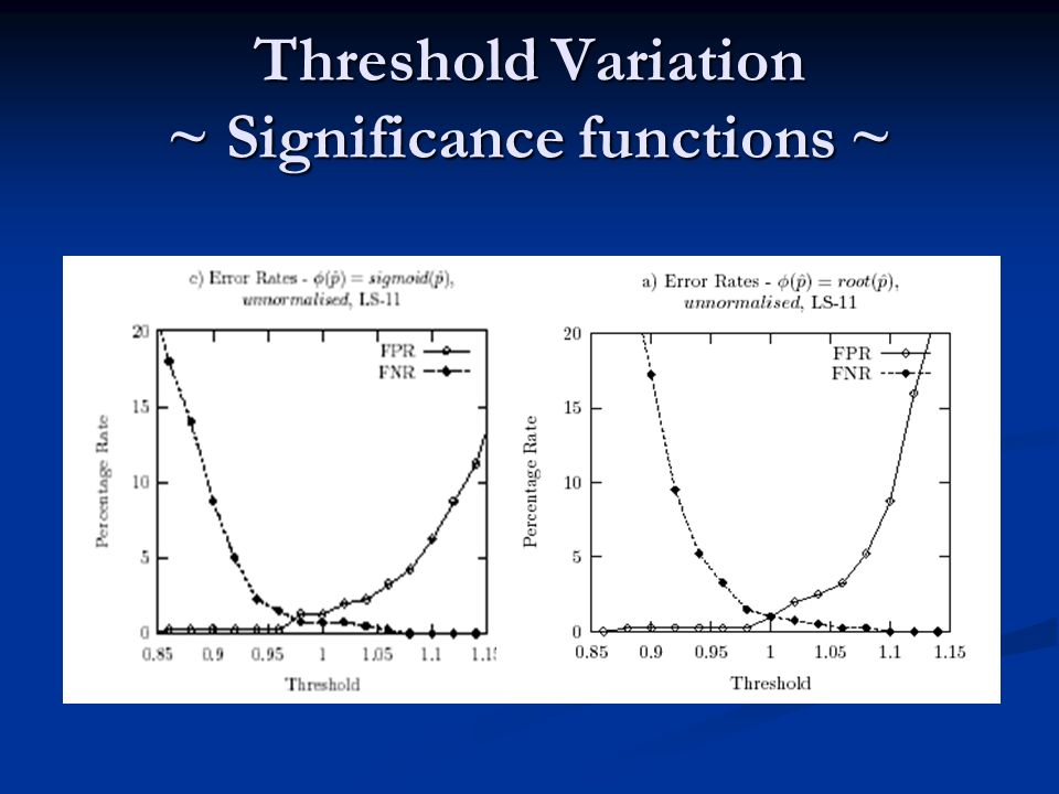 Threshold Variation ~ Significance functions ~