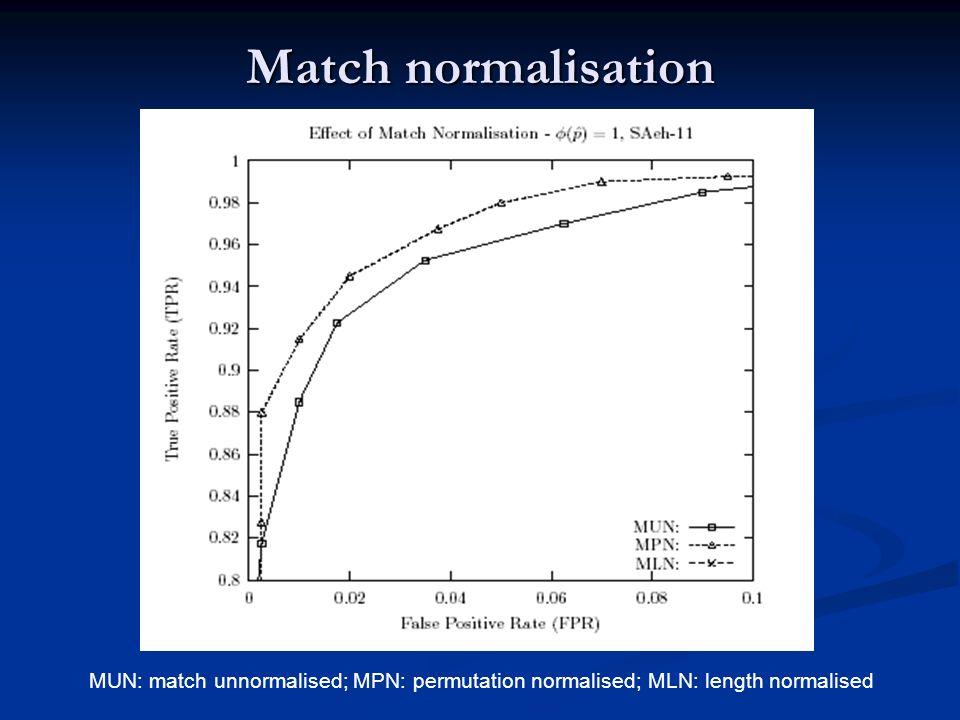 Match normalisation MUN: match unnormalised; MPN: permutation normalised; MLN: length normalised