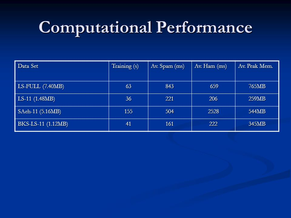 Computational Performance