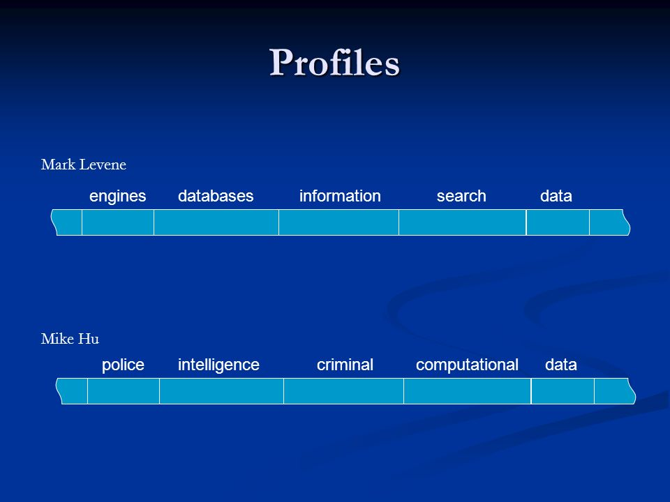 Profiles Mark Levene engines databases information search data Mike Hu