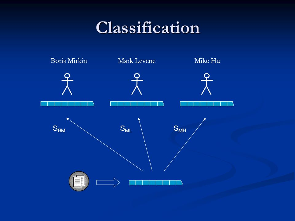 Classification Boris Mirkin Mark Levene Mike Hu SBM SML SMH
