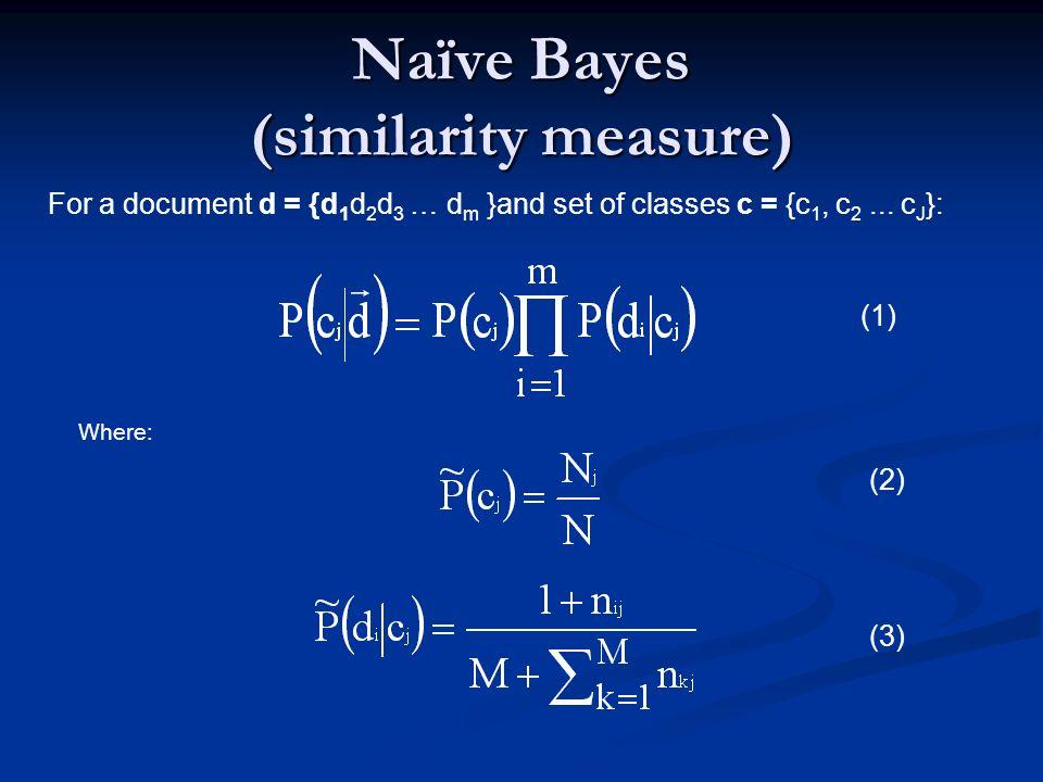 Naïve Bayes (similarity measure)