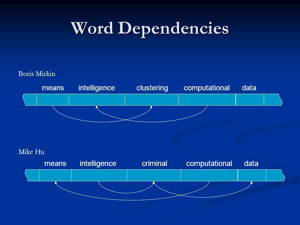 Word Dependencies Boris Mirkin means intelligence clustering