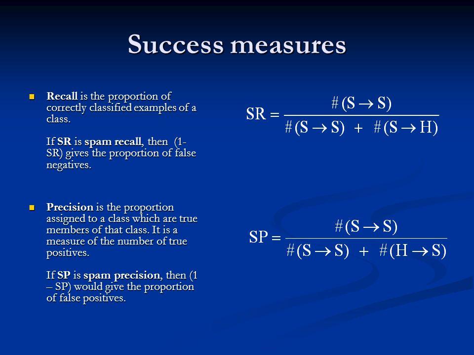 Success measures