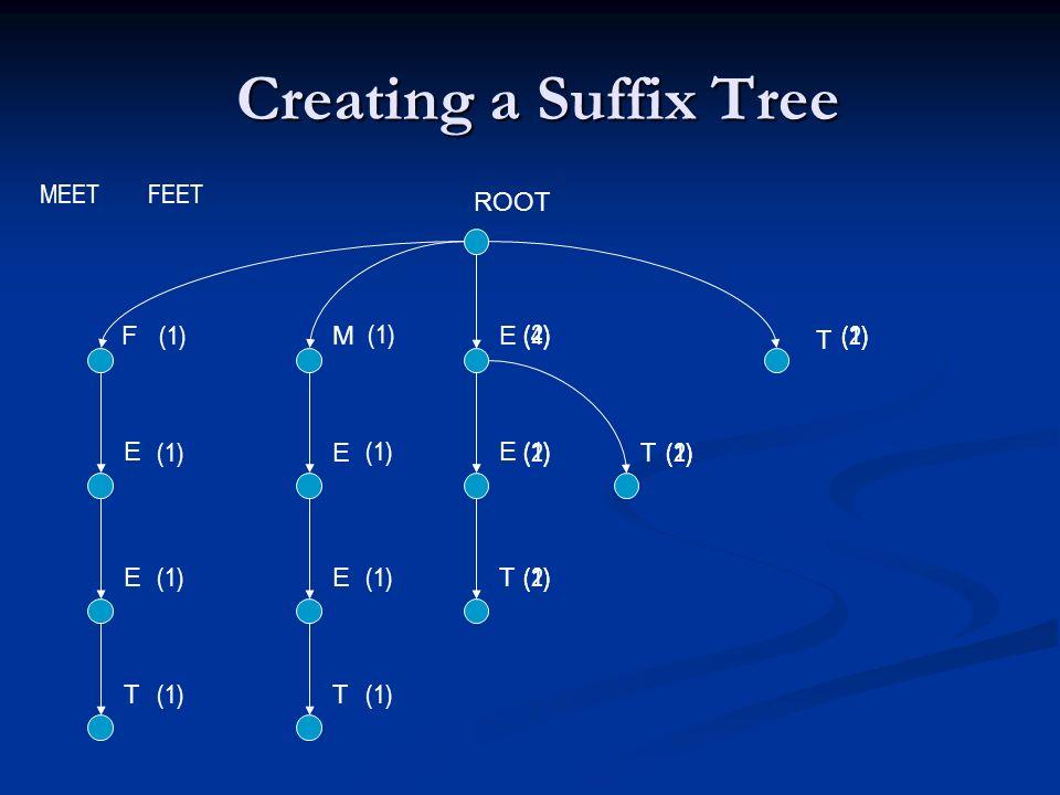 Creating a Suffix Tree MEET FEET ROOT F E T M E T T E T (1) (1) (2)