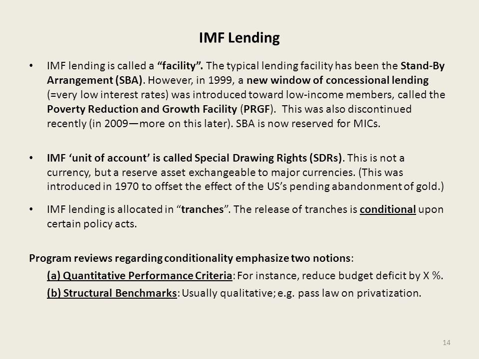 IMF Lending