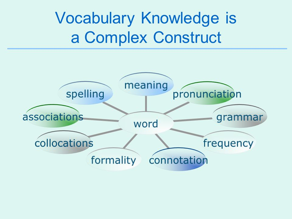 Vocabulary Knowledge is a Complex Construct