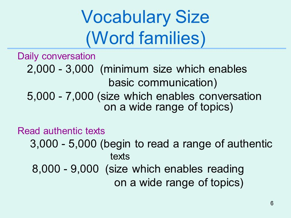 Vocabulary Size (Word families)