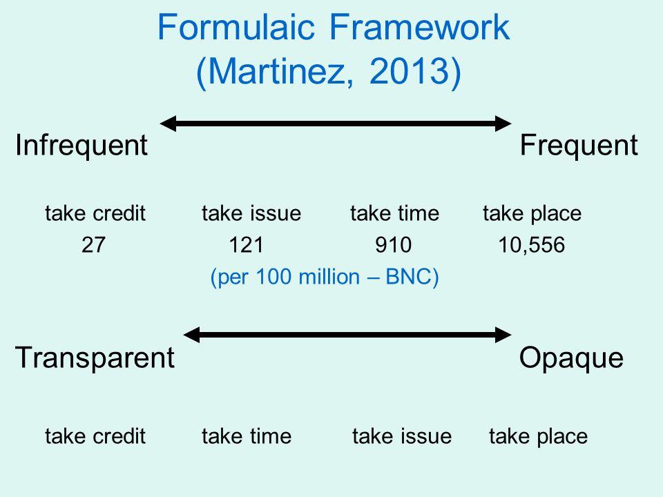 Formulaic Framework (Martinez, 2013)