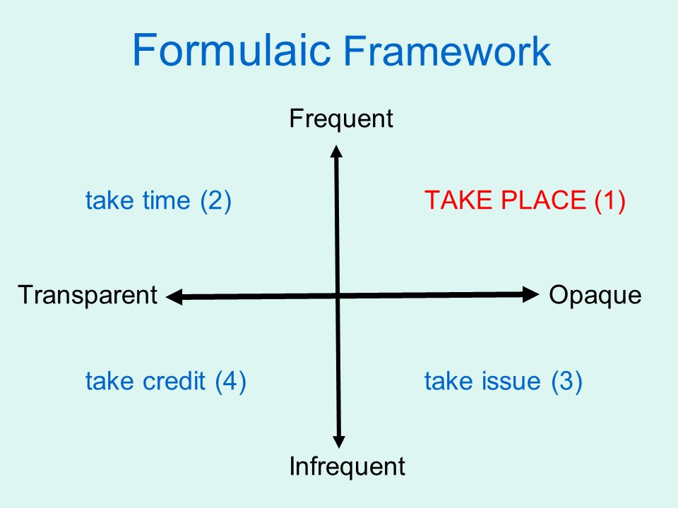 Formulaic Framework take time (2) TAKE PLACE (1) Transparent Opaque
