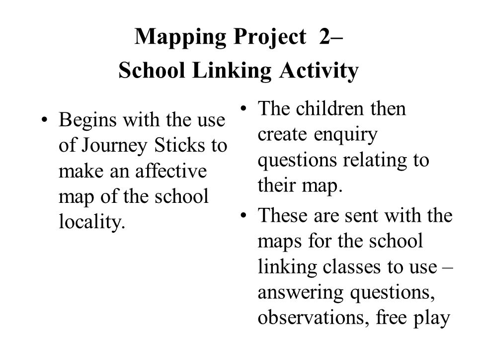 Mapping Project 2– School Linking Activity