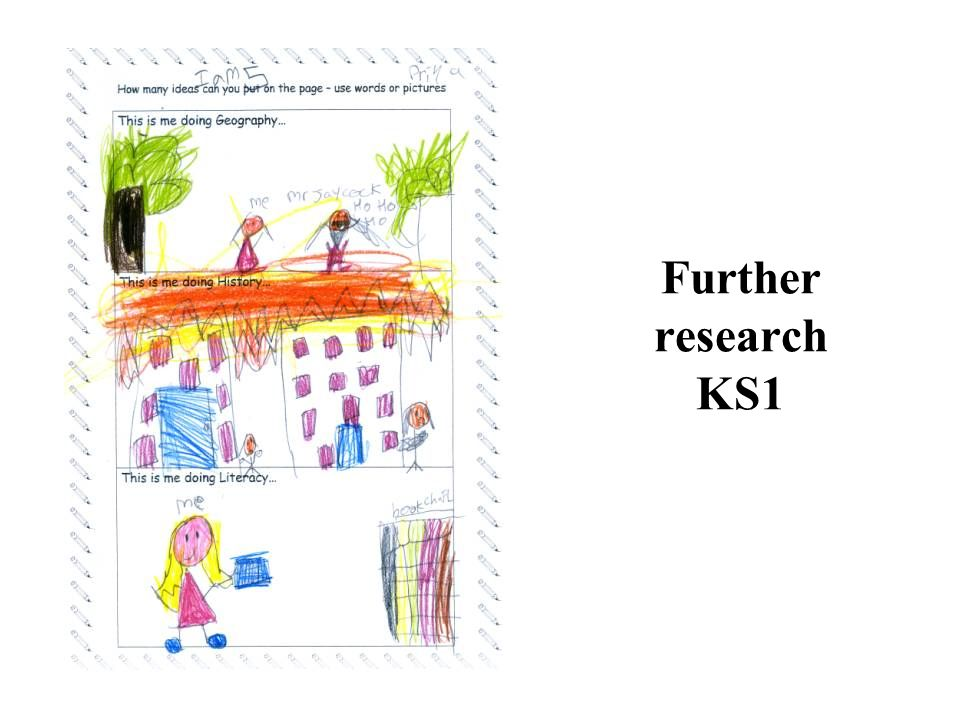 Further research KS1
