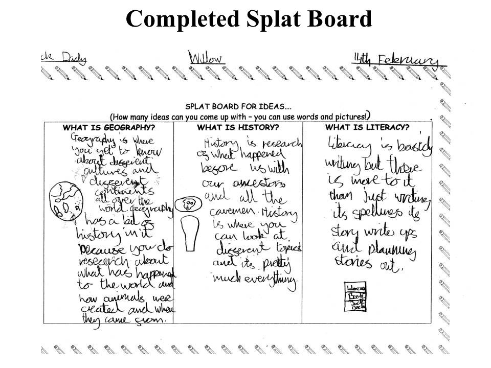 Completed Splat Board A completed Splat Board