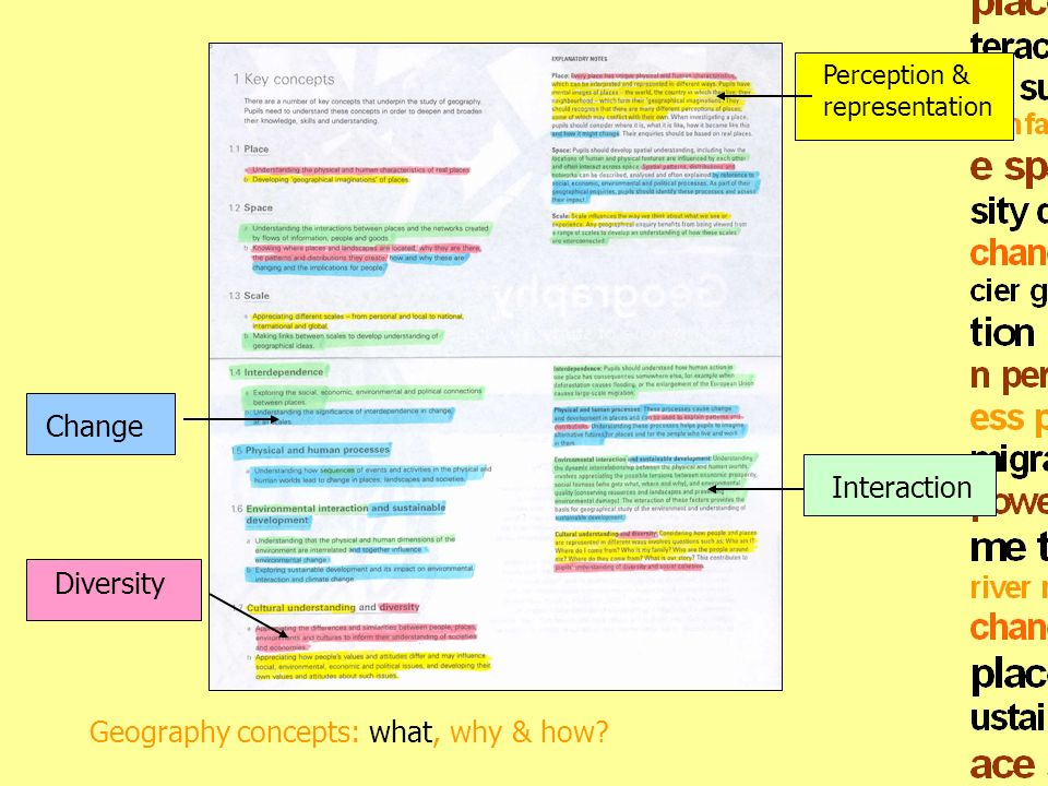 Geography concepts: what, why & how