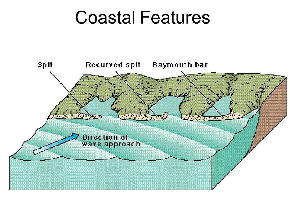 Ocean Waves Ppt Video Online Download