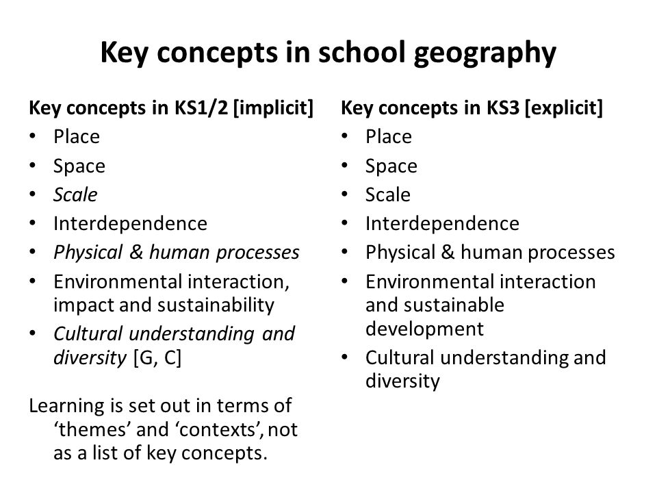 Key concepts in school geography