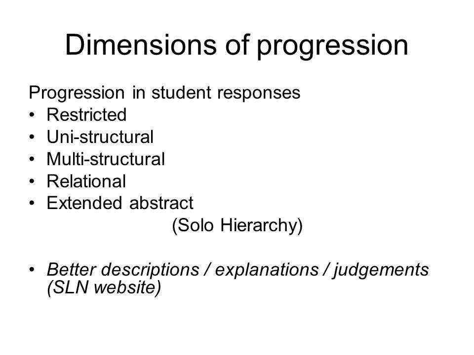 Dimensions of progression