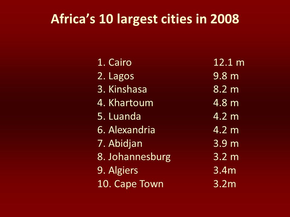 Africa's 10 largest cities in 2008