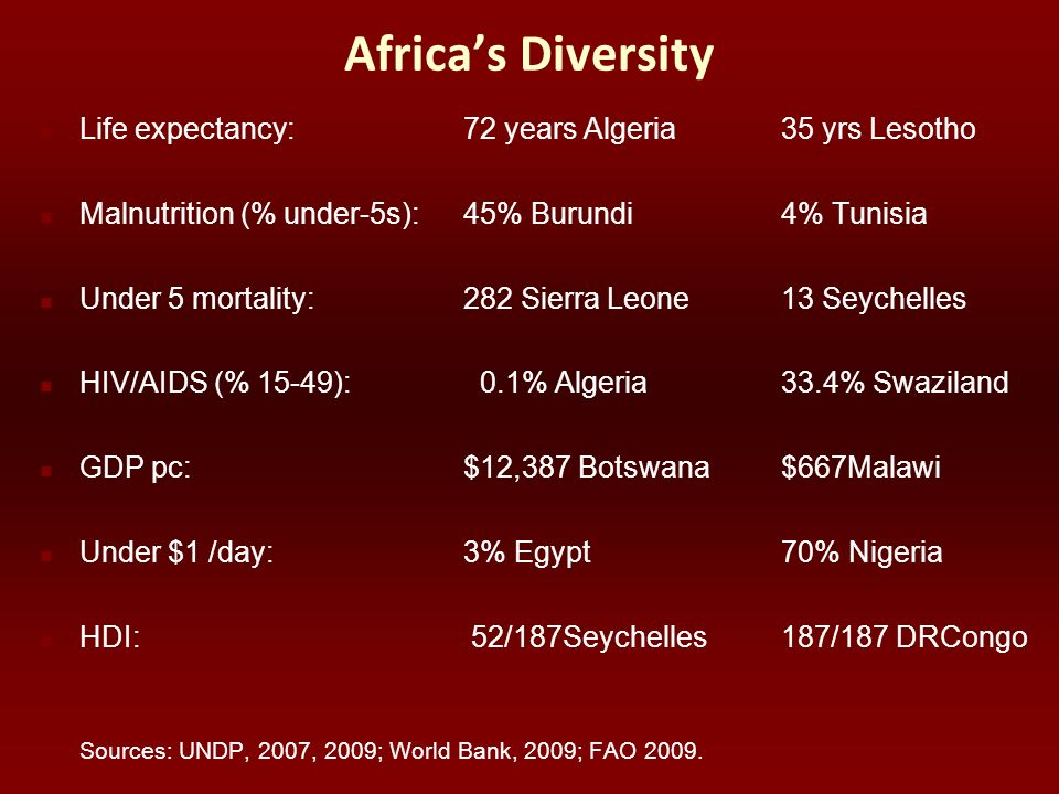 Africa's Diversity Life expectancy: 72 years Algeria 35 yrs Lesotho