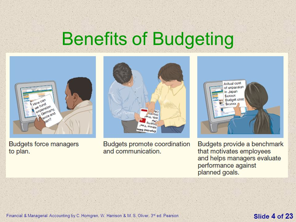 benefits of responsibility accounting The bulk of the items processed within payroll – salary, bonuses, and benefits   running payroll involves accounting functions and requires.