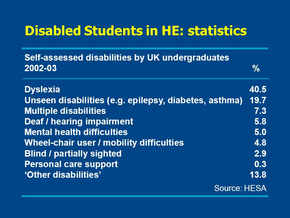 Disabled Students in HE: statistics
