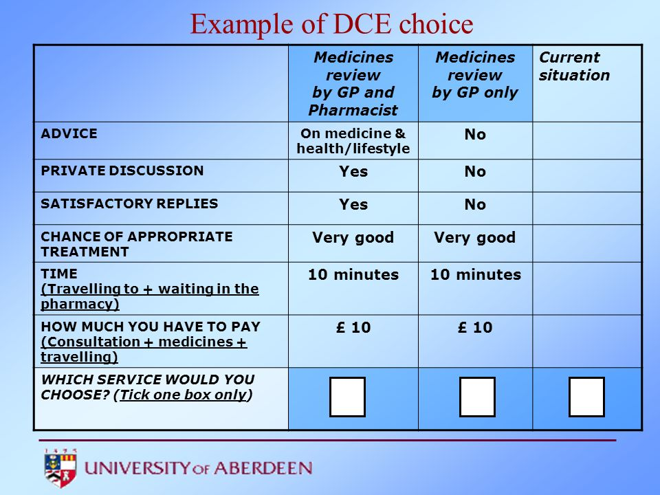 Example of DCE choice Medicines review by GP and Pharmacist