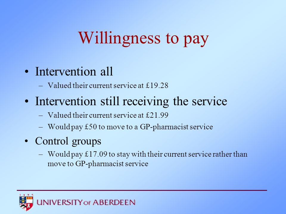 Willingness to pay Intervention all