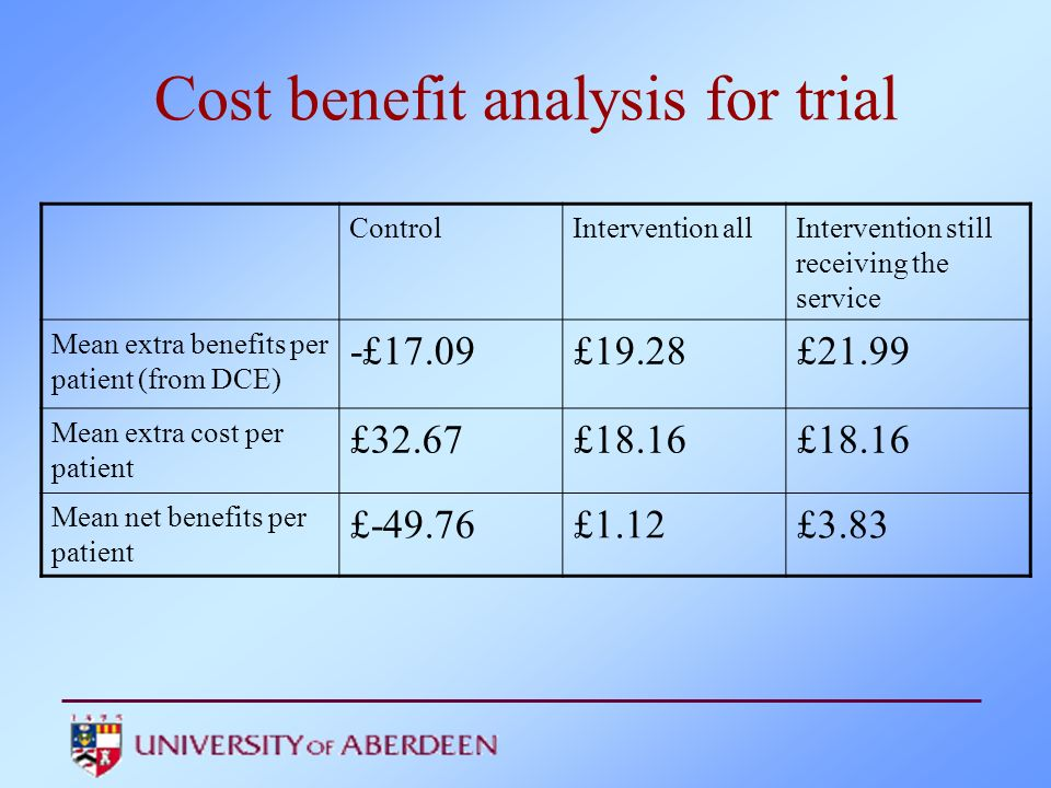 Cost benefit analysis for trial