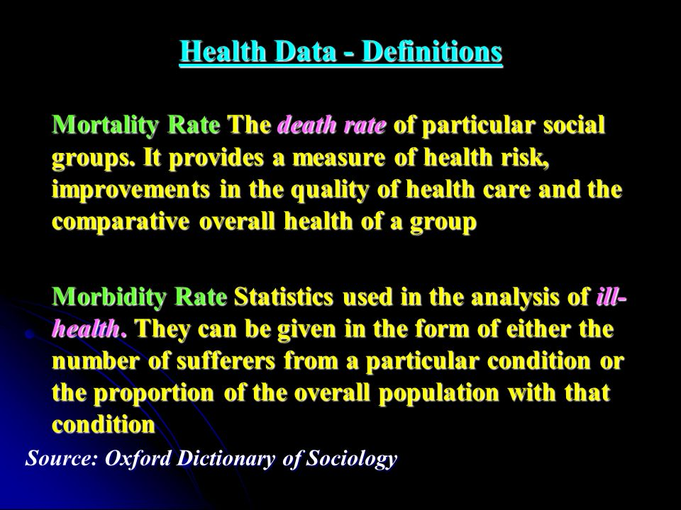 Health Data - Definitions