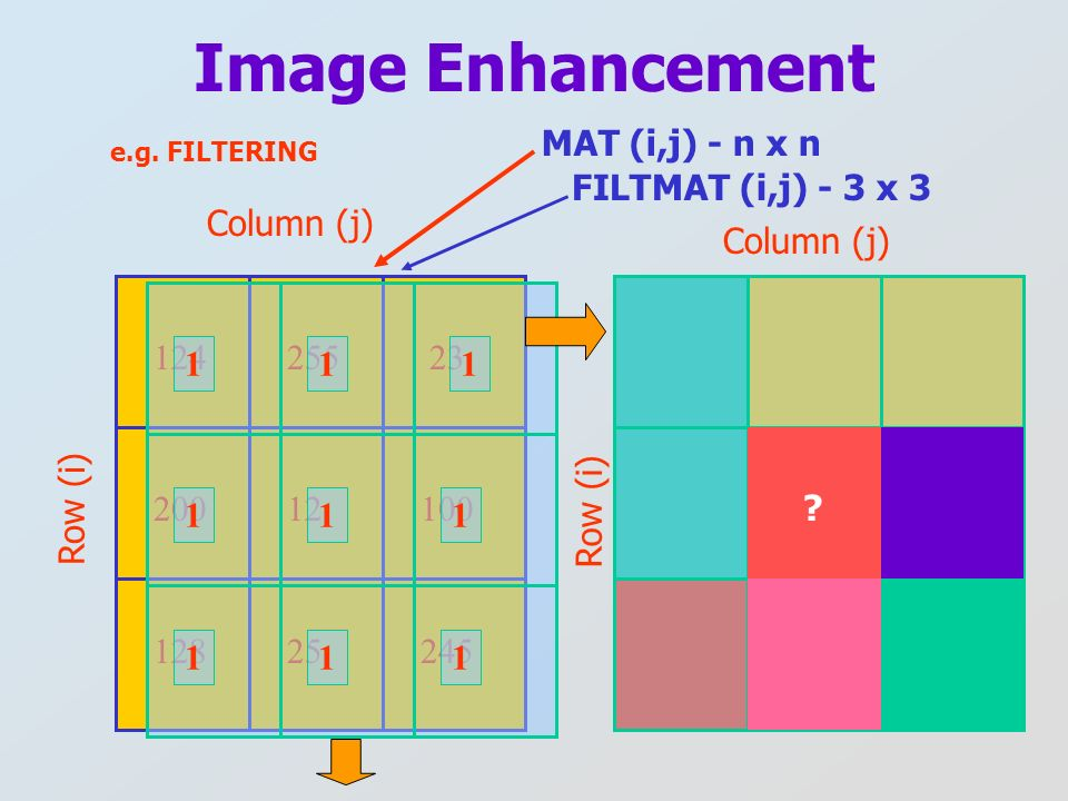 Image Enhancement MAT (i,j) - n x n FILTMAT (i,j) - 3 x 3 Column (j)