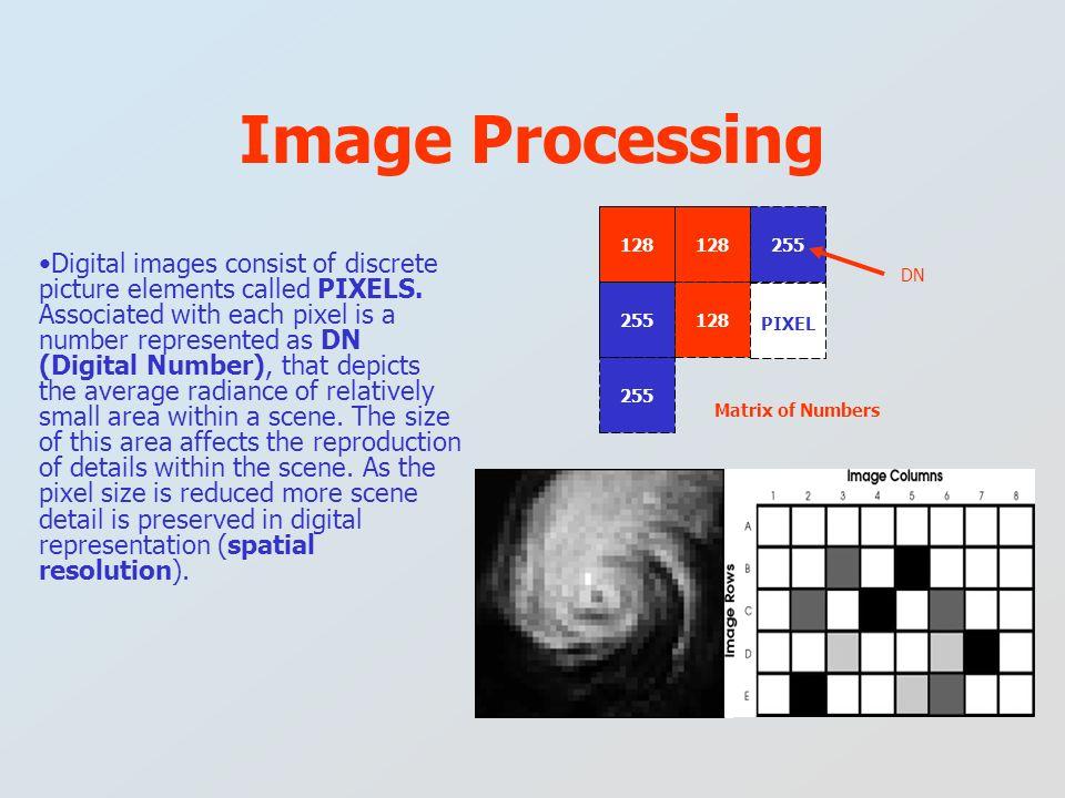 Image Processing 128. 128. 255.