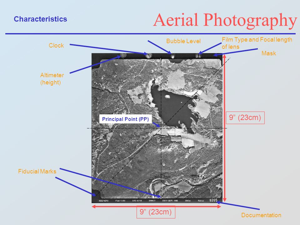 Aerial Photography Characteristics 9 (23cm) 9 (23cm)