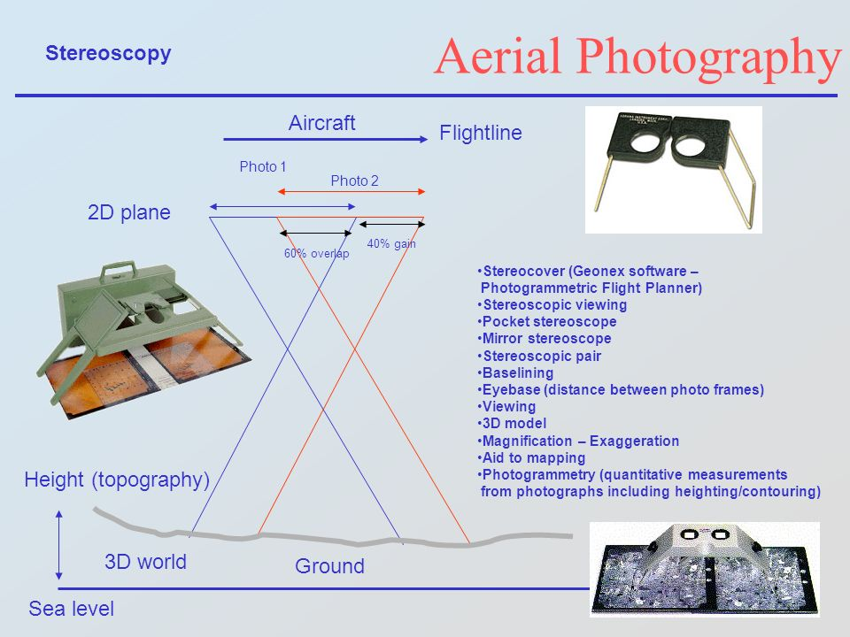 Aerial Photography Stereoscopy Aircraft Flightline 2D plane