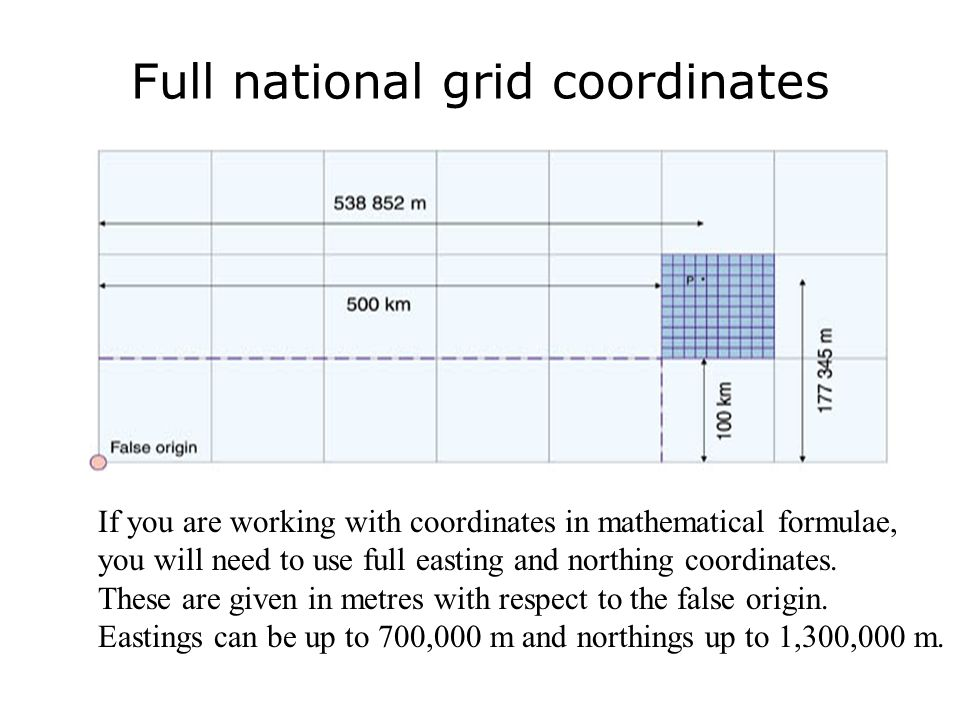 Full national grid coordinates
