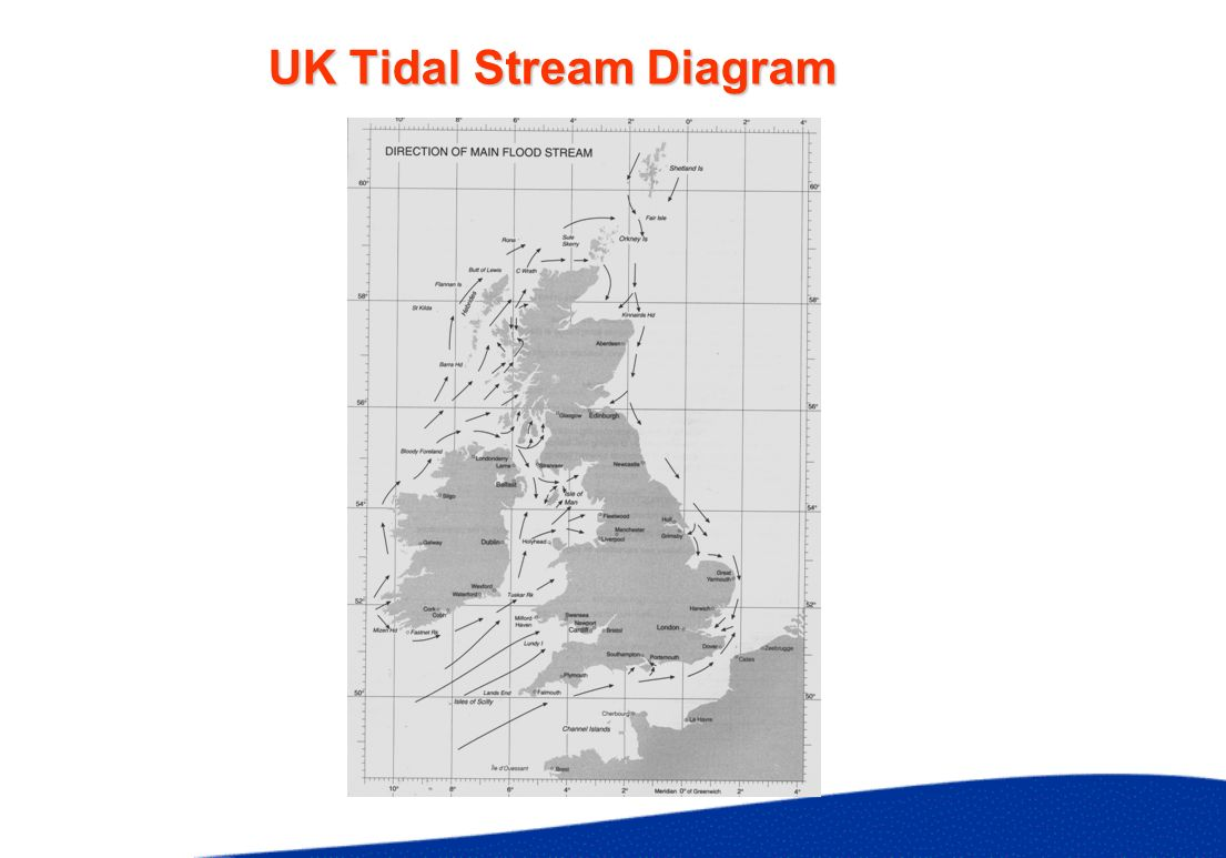 Tidal Stream Prediction