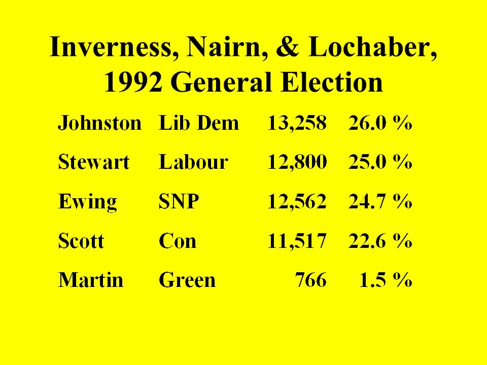 Inverness, Nairn, & Lochaber, 1992 General Election