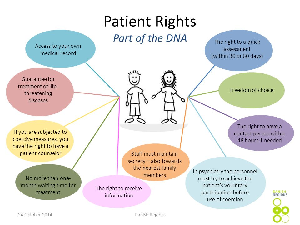 patient rights in the healthcare sector Home health care is the fastest growing sector in the health  document this risk as an important first step in  the patient population served by home.