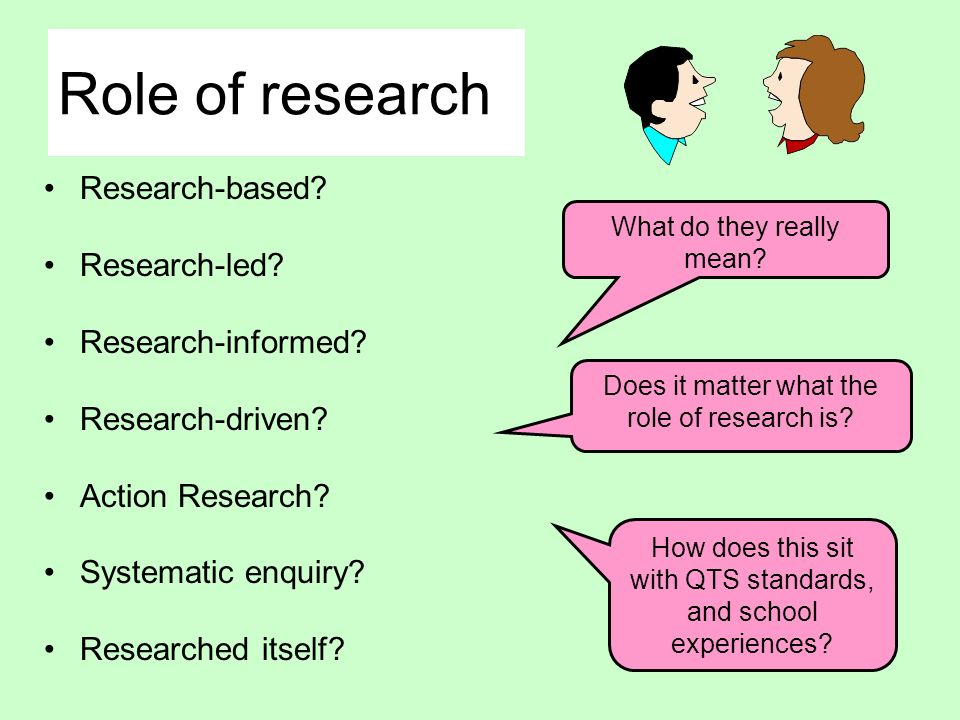 Role of research Research-based Research-led Research-informed