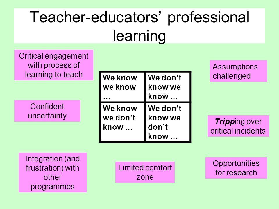 Teacher-educators' professional learning