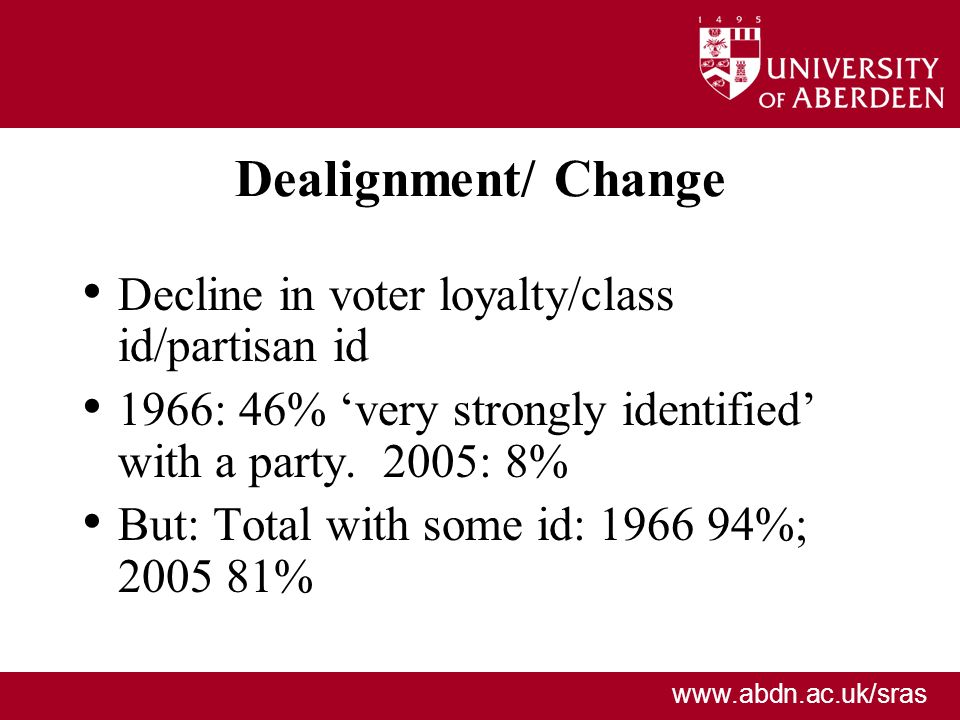 Dealignment/ Change Decline in voter loyalty/class id/partisan id