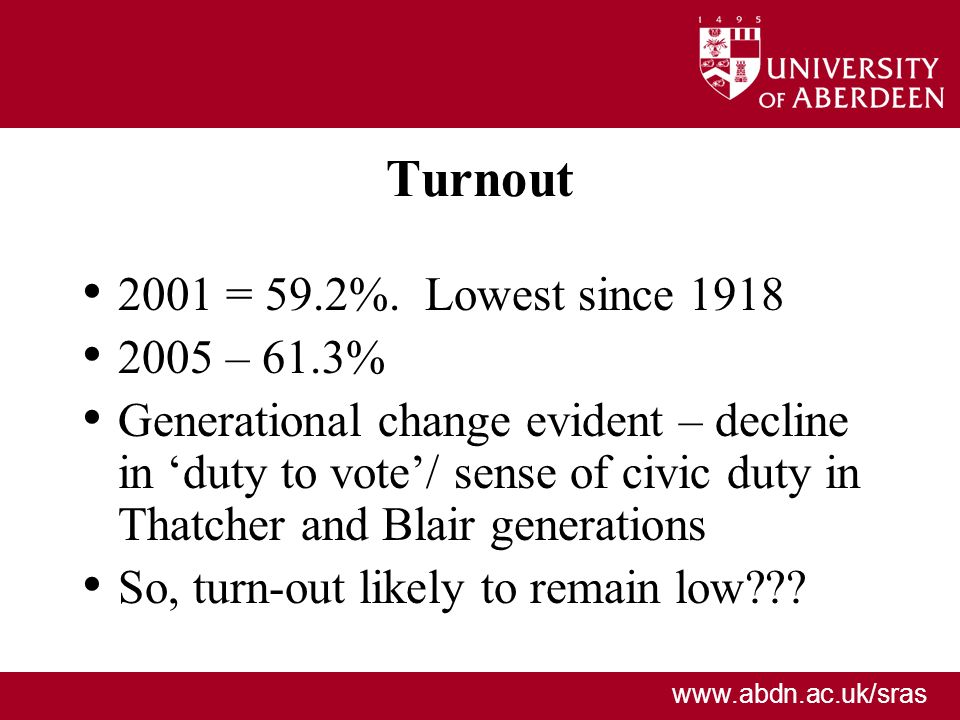 Turnout 2001 = 59.2%. Lowest since 1918 2005 – 61.3%