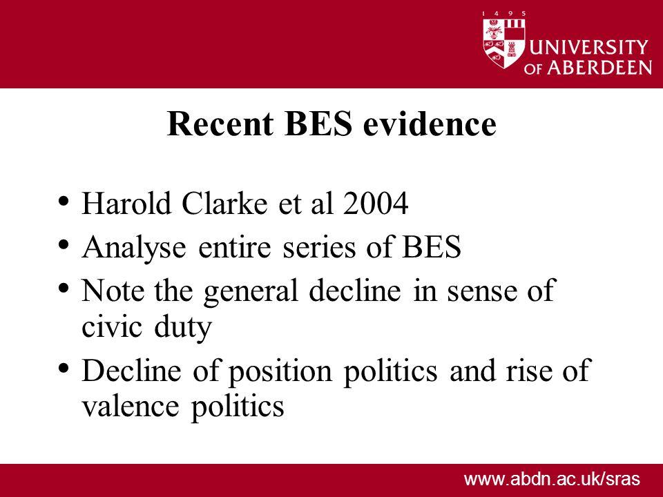 Recent BES evidence Harold Clarke et al 2004