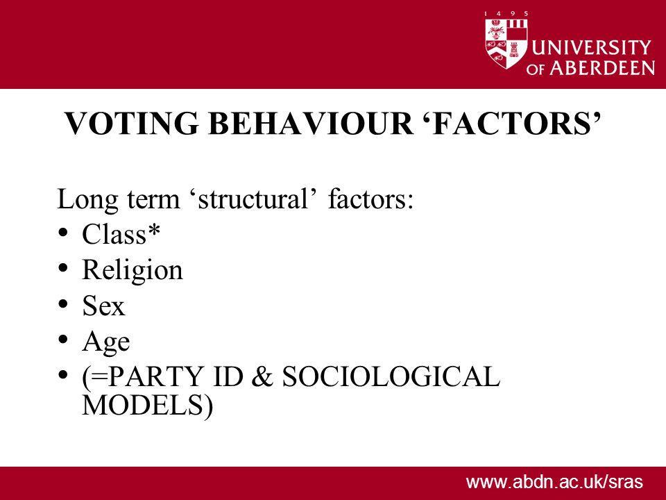 VOTING BEHAVIOUR 'FACTORS'